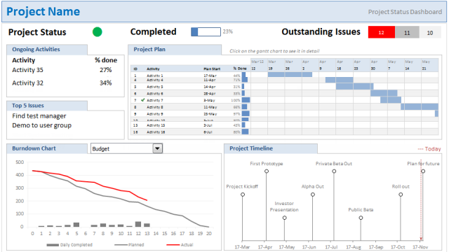 Excel Project Status Dashboard Template