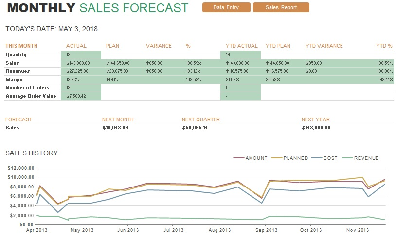 Excel Templates For Sales Reporting