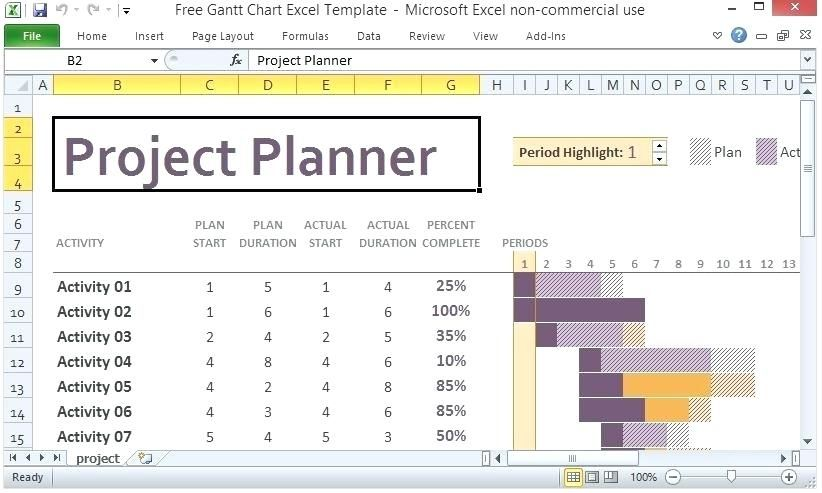Excel Templates Project Management Free Download