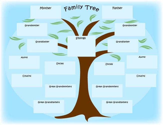 Family Tree Template Maker Online