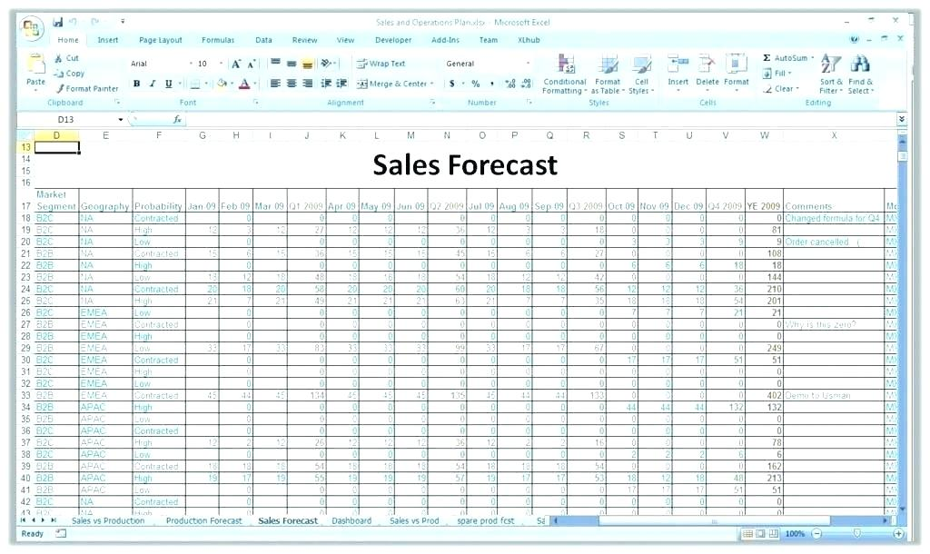 Financial Forecast Template Google Sheets