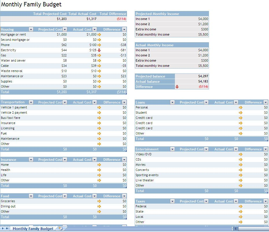 Household Expenses Budget Template