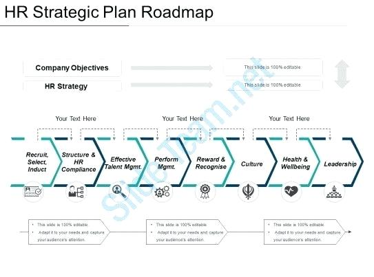 Hr Strategic Roadmap Template