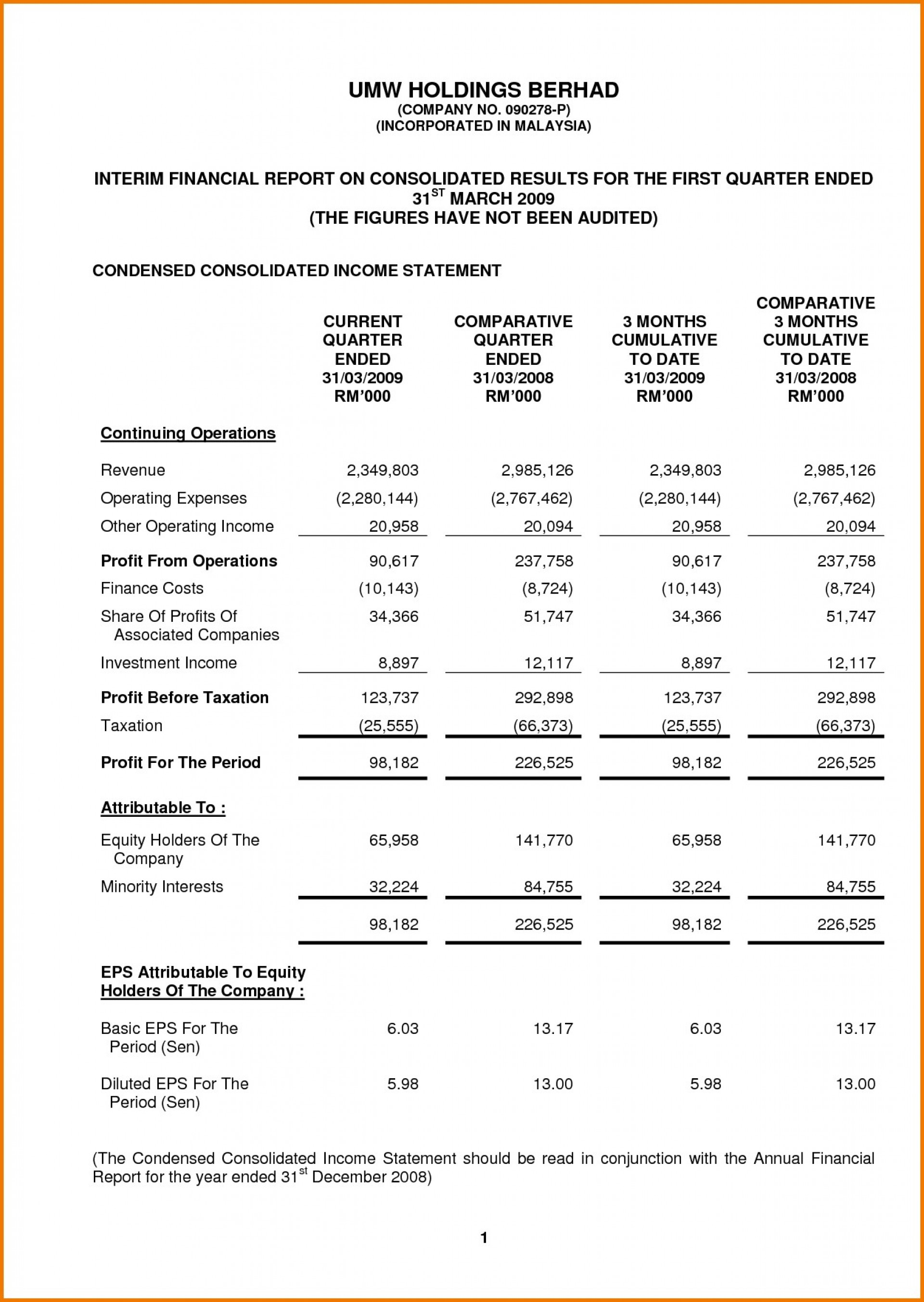 Interim Balance Sheet Template