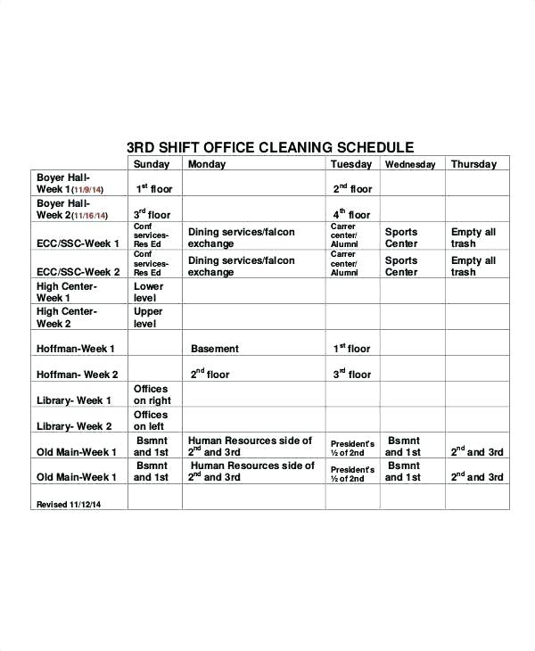 Janitorial Commercial Cleaning Checklist Template