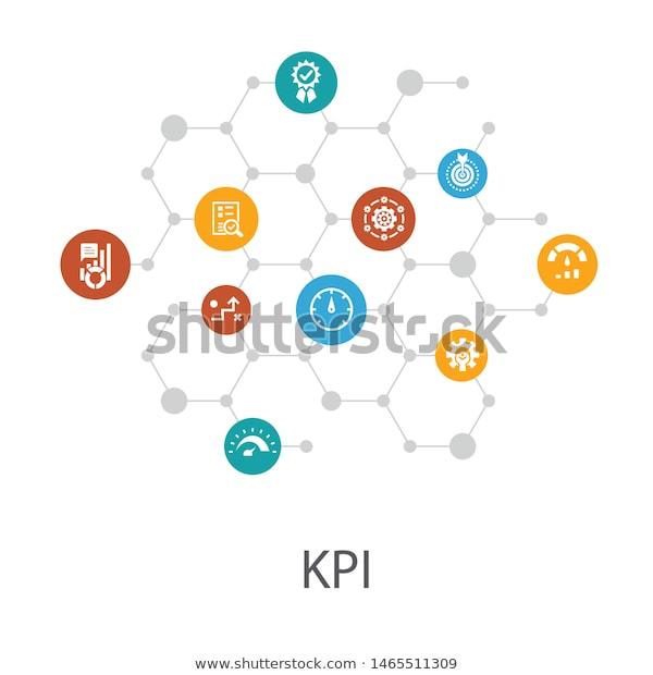 Kpi Presentation Template Free