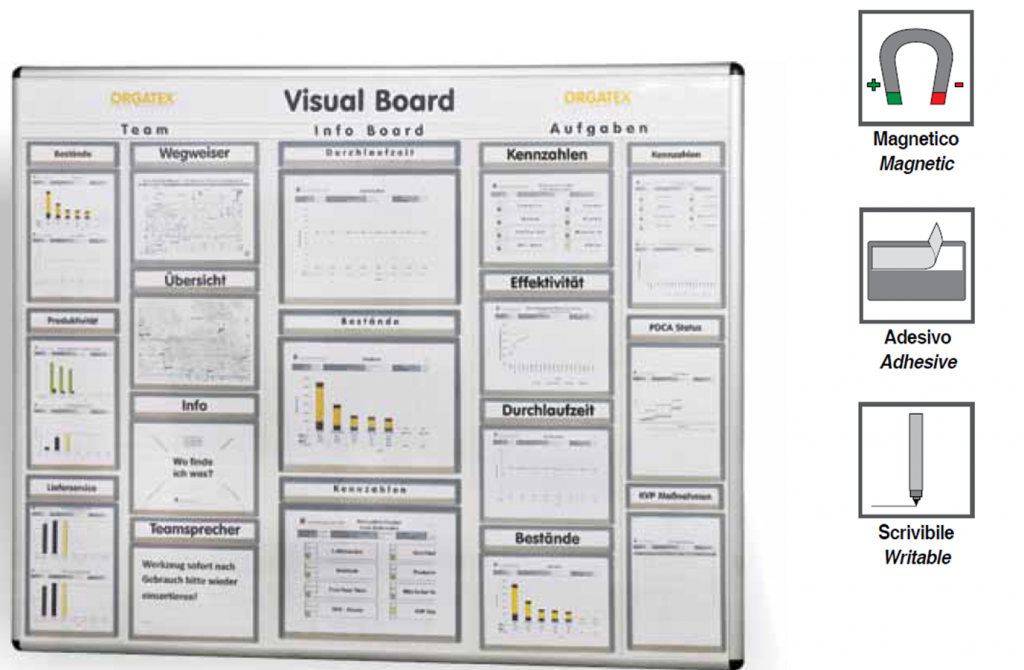 Lean Manufacturing Excel Templates