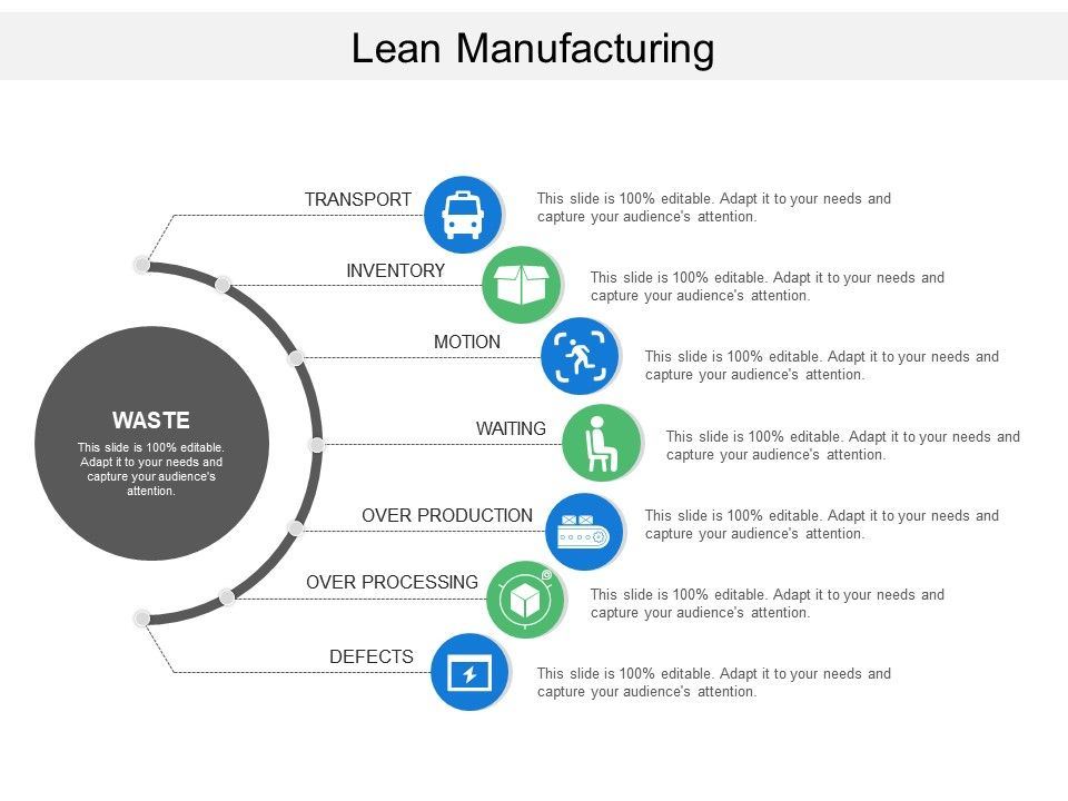 Lean Manufacturing Templates