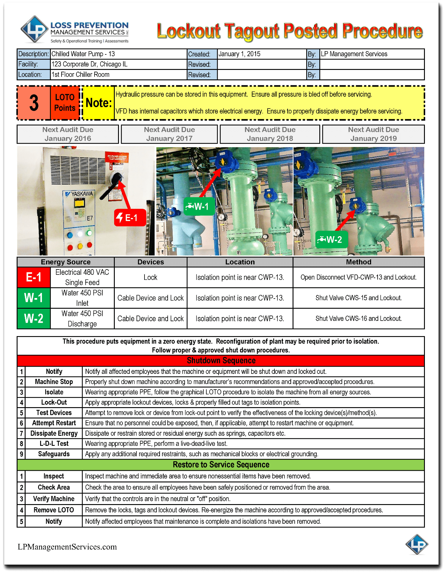 Lockout Tagout Procedure Template Word