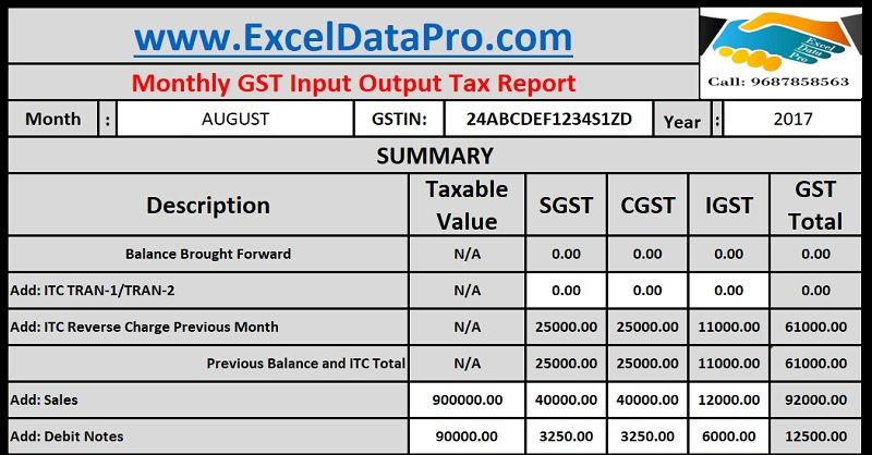 Monthly Invoice Report Template