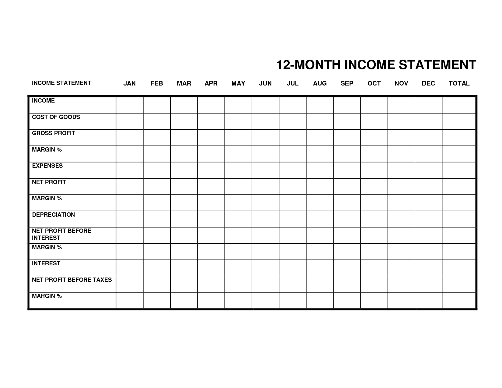Monthly Profit And Loss Statement Template