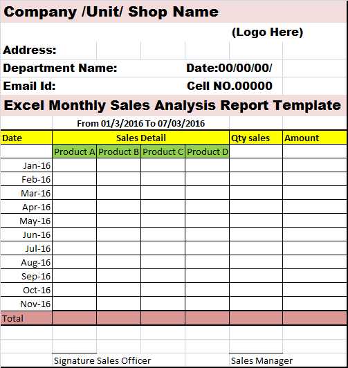 Monthly Sales Report Template Excel Free
