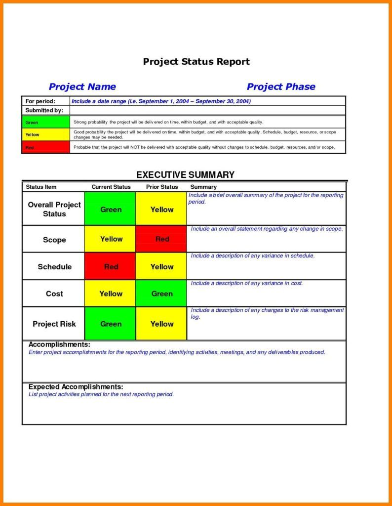 Multiple Project Status Dashboard Template