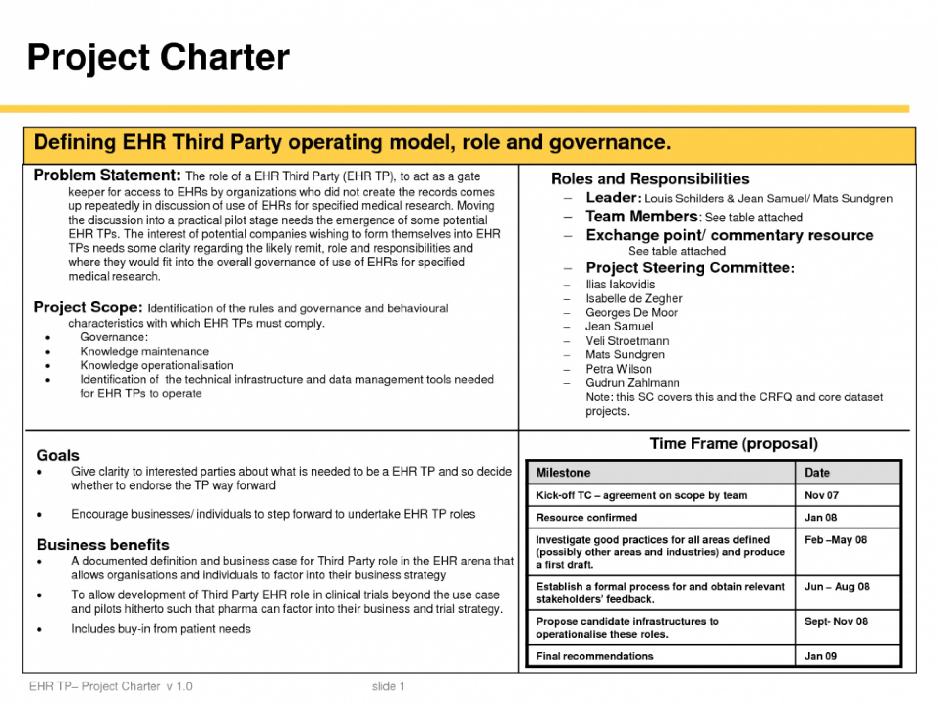 Project Management Free Project Charter Template Ppt