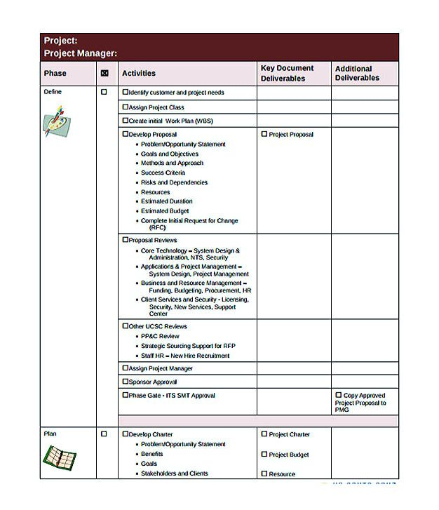 Project Manager Checklist Template