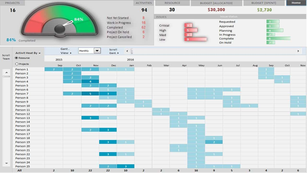Project Portfolio Dashboard Template Excel Free