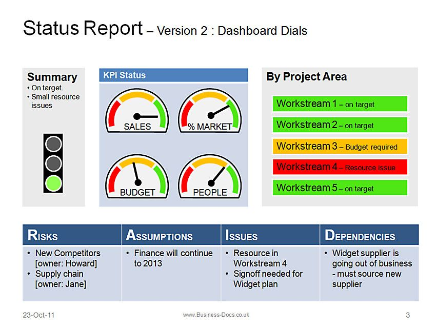 Project Status Dashboard Template