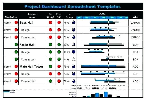 Project Tracker Project Status Dashboard Template