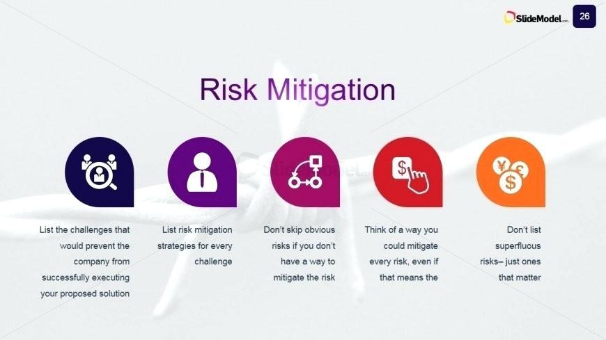 Risk And Mitigation Slide Template