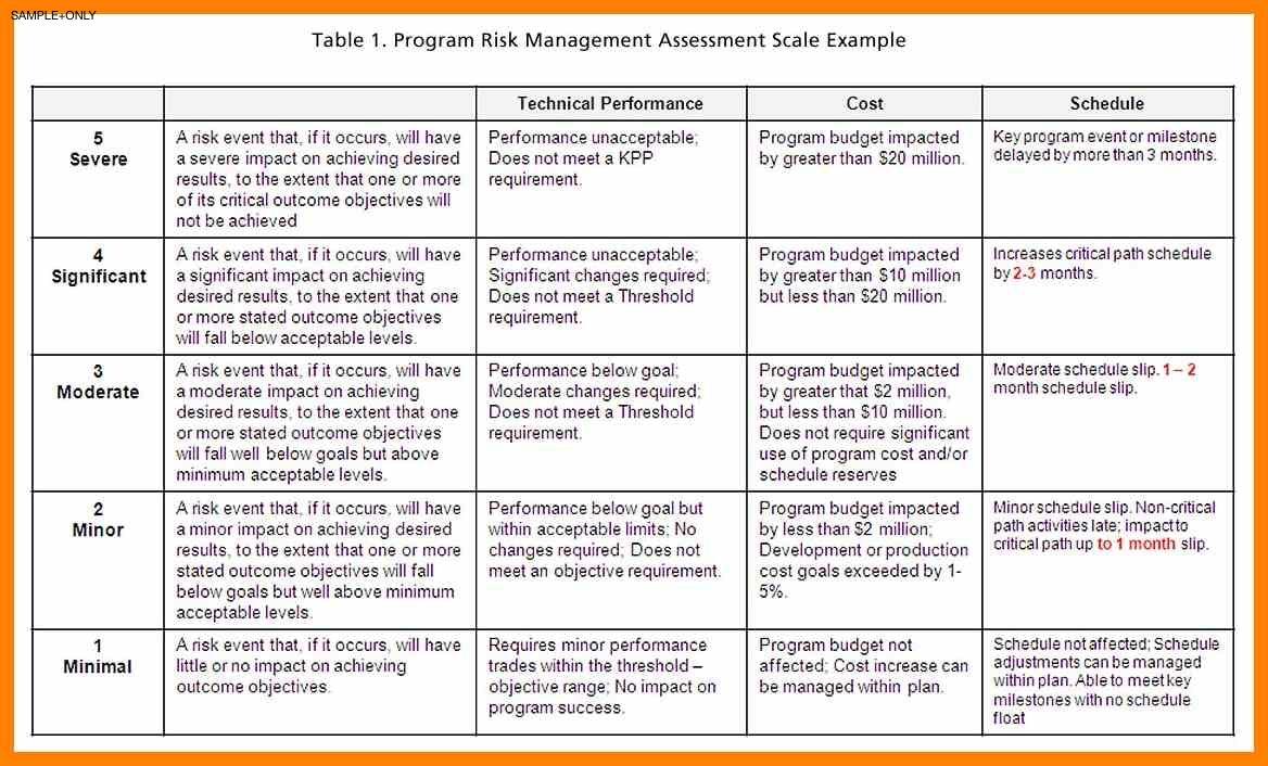 Risk Management Plan Template Risk Mitigation Examples