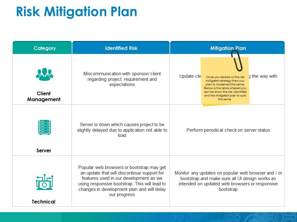 Risk Mitigation Plan Template Ppt