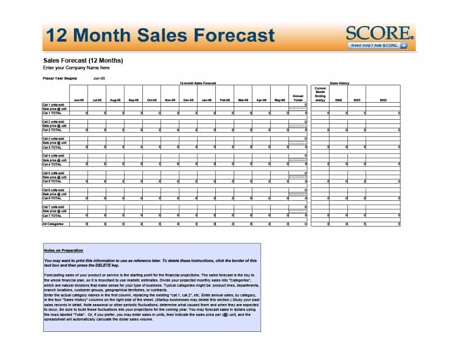 Sales Forecast Spreadsheet Template