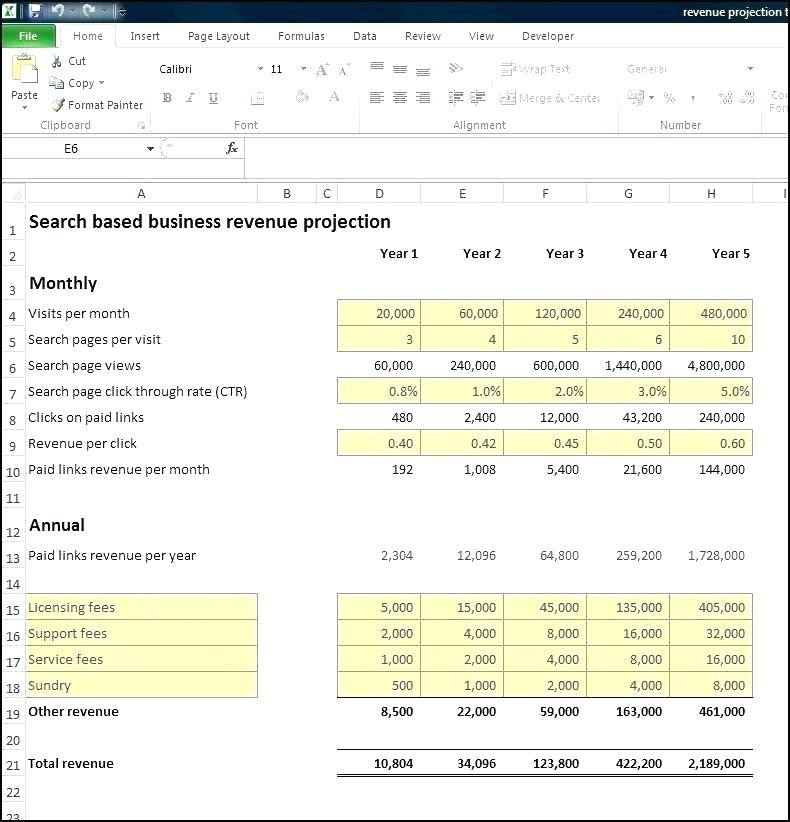 Sales Forecast Vs Actual Excel Template
