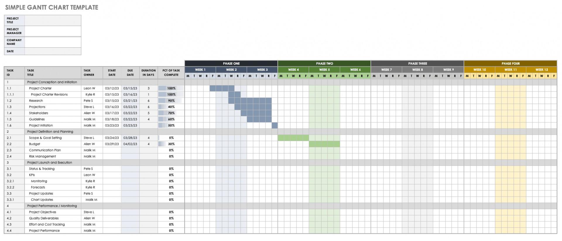 Simple Gantt Chart Excel Template Xls