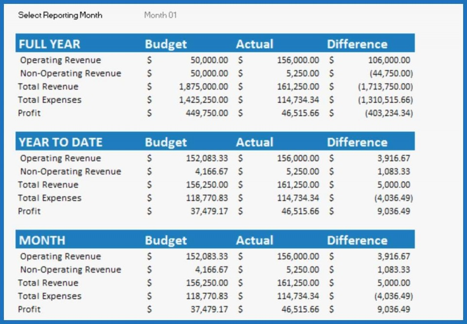 Small Business Simple Budget Template Excel