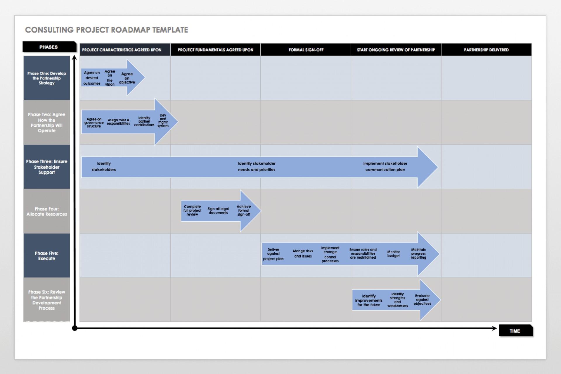 Software Development Roadmap Template