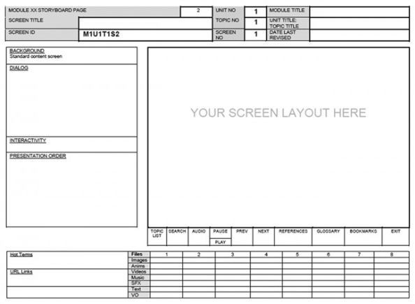 Storyboard Template Elearning Storyboard Examples