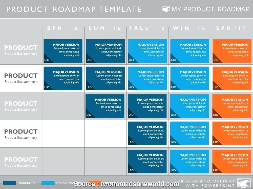 Strategic Plan Strategy Roadmap Template Ppt