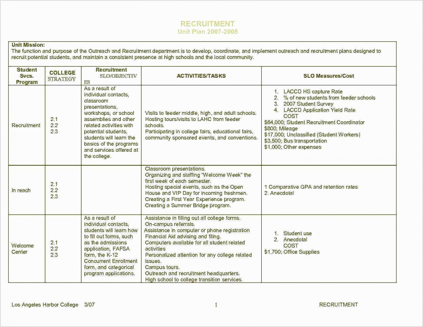 Our Student Recruitment Strategy Template Admissions Recruitment Plan Template Sample