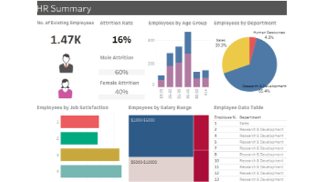 Tableau Hr Dashboard Templates