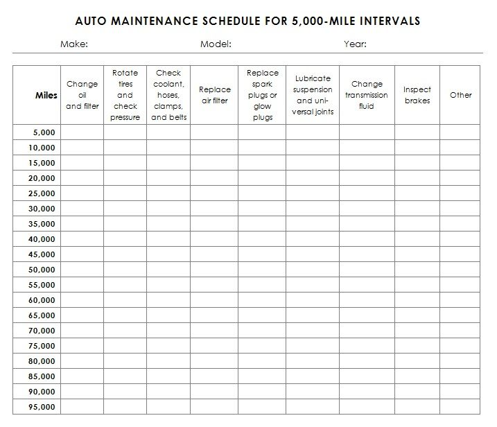 Truck Maintenance Schedule Template
