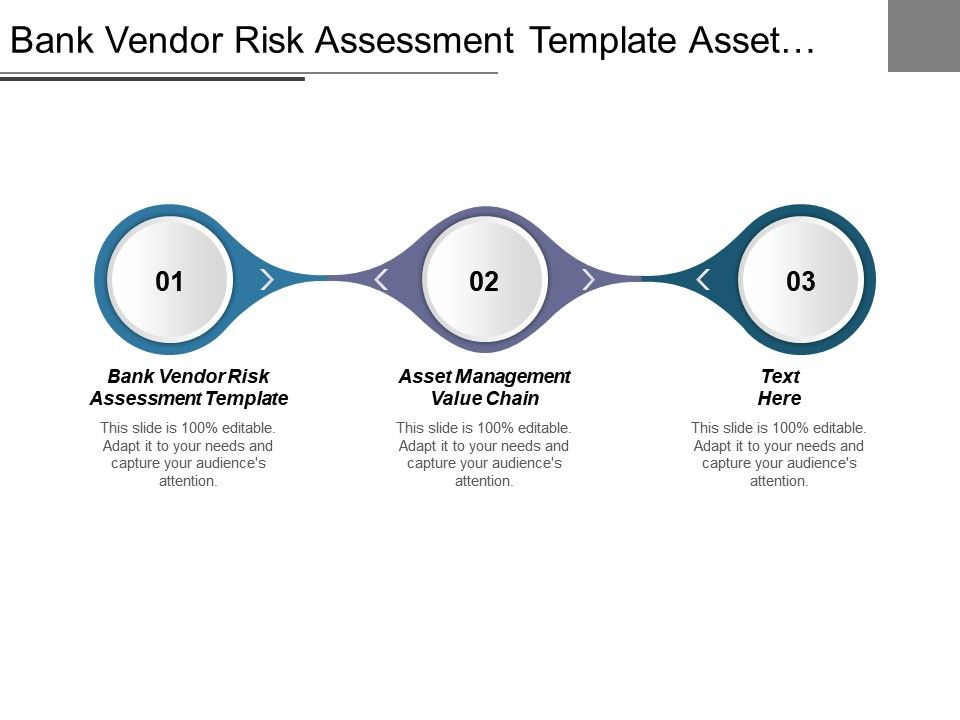 Vendor Management Risk Assessment Template