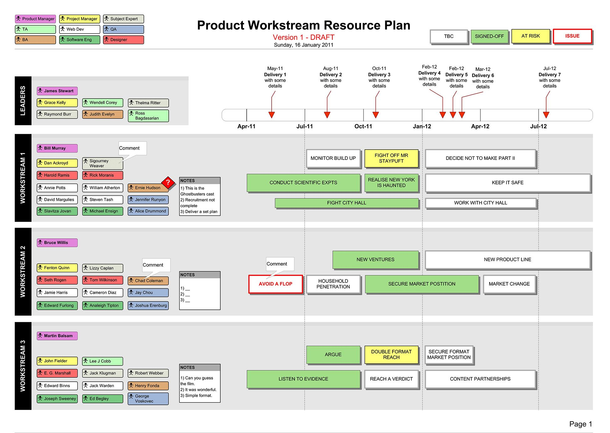 Visio Project Plan Template