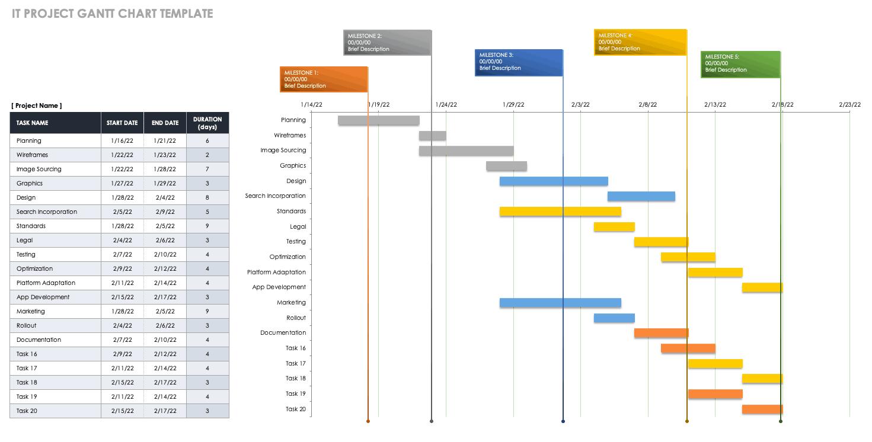 Weekly Gantt Chart Excel Template
