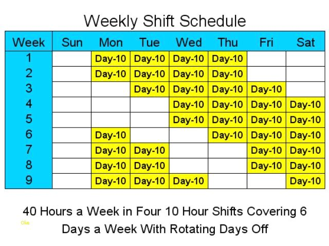 10 Hour Shift Schedule Templates