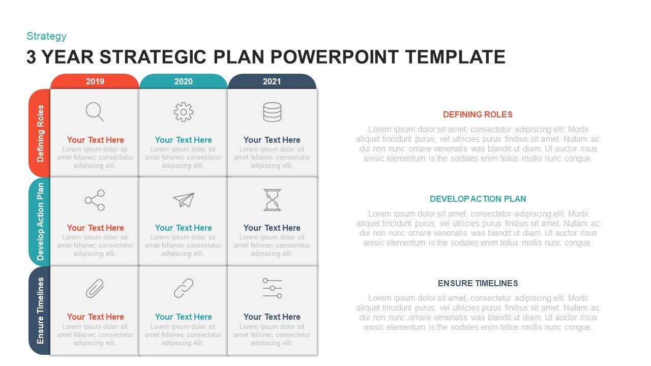 3 Year Strategic Plan Powerpoint Template