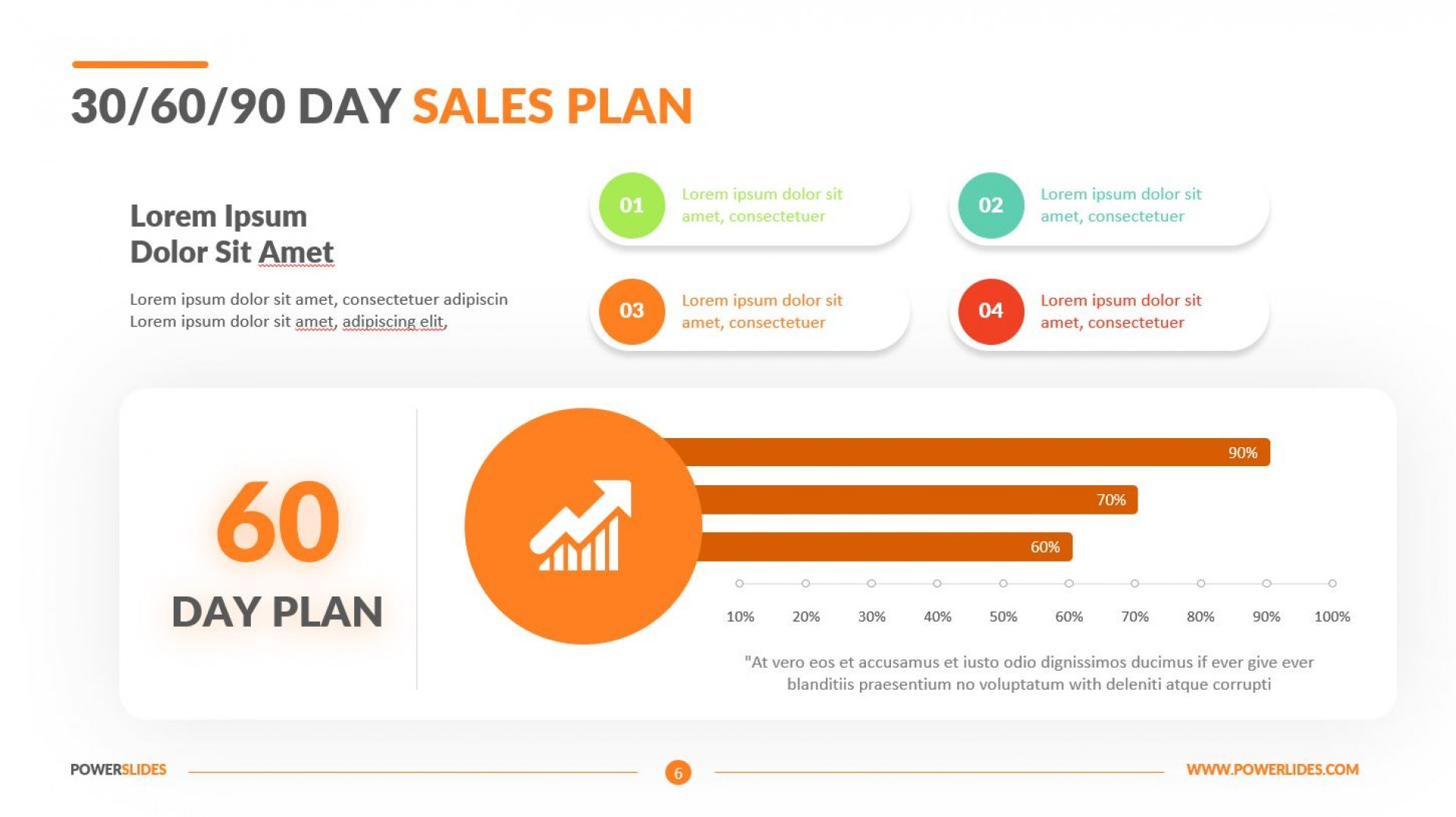 Action Plan 30 60 90 Day Sales Plan Template Examples