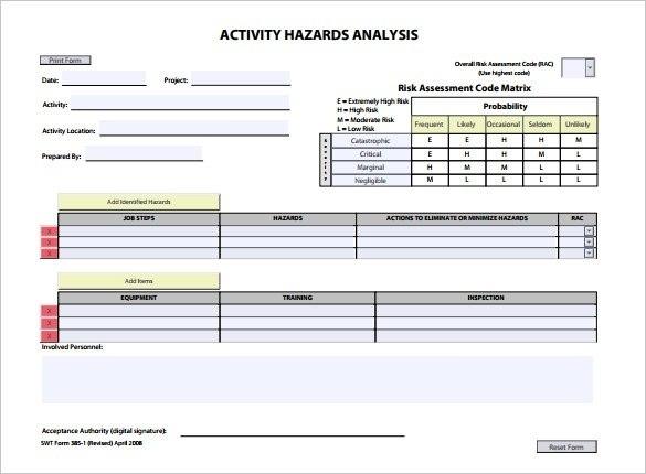 Activity Hazard Analysis Template | Template Throughout Activity Hazard Analysis Template