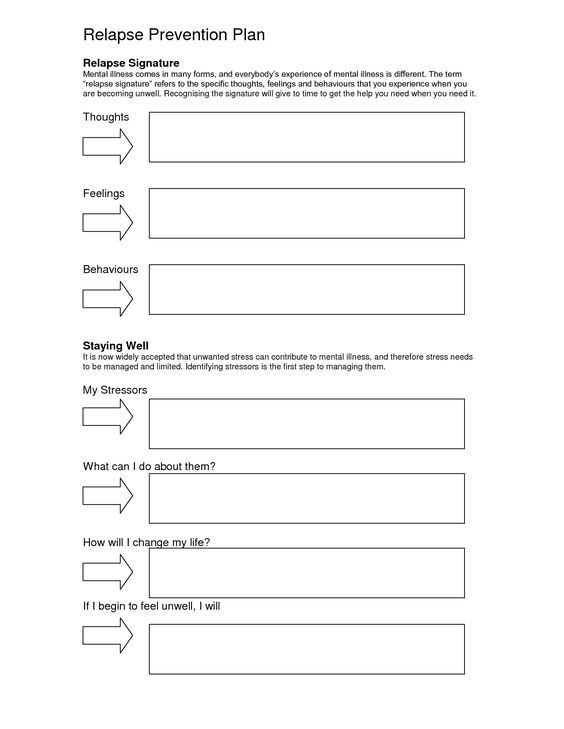 Addiction Recovery Plan Template