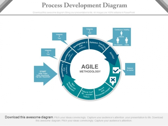 Agile Process Powerpoint Template