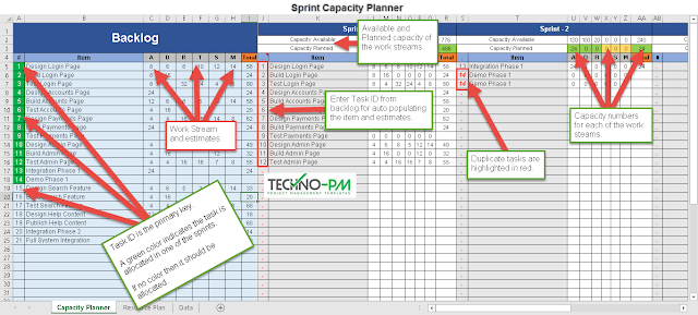 Agile Sprint Planning Template Excel