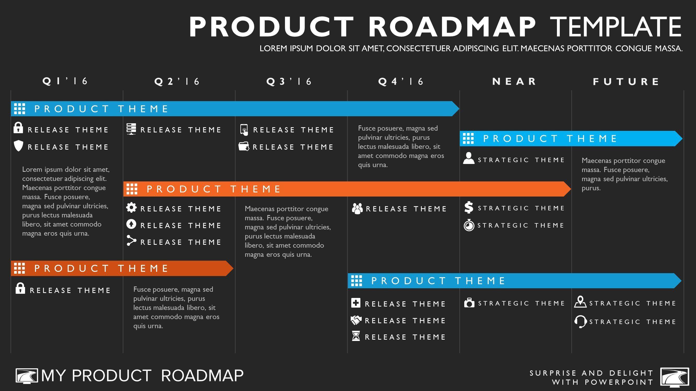 Agile Timeline Powerpoint Template