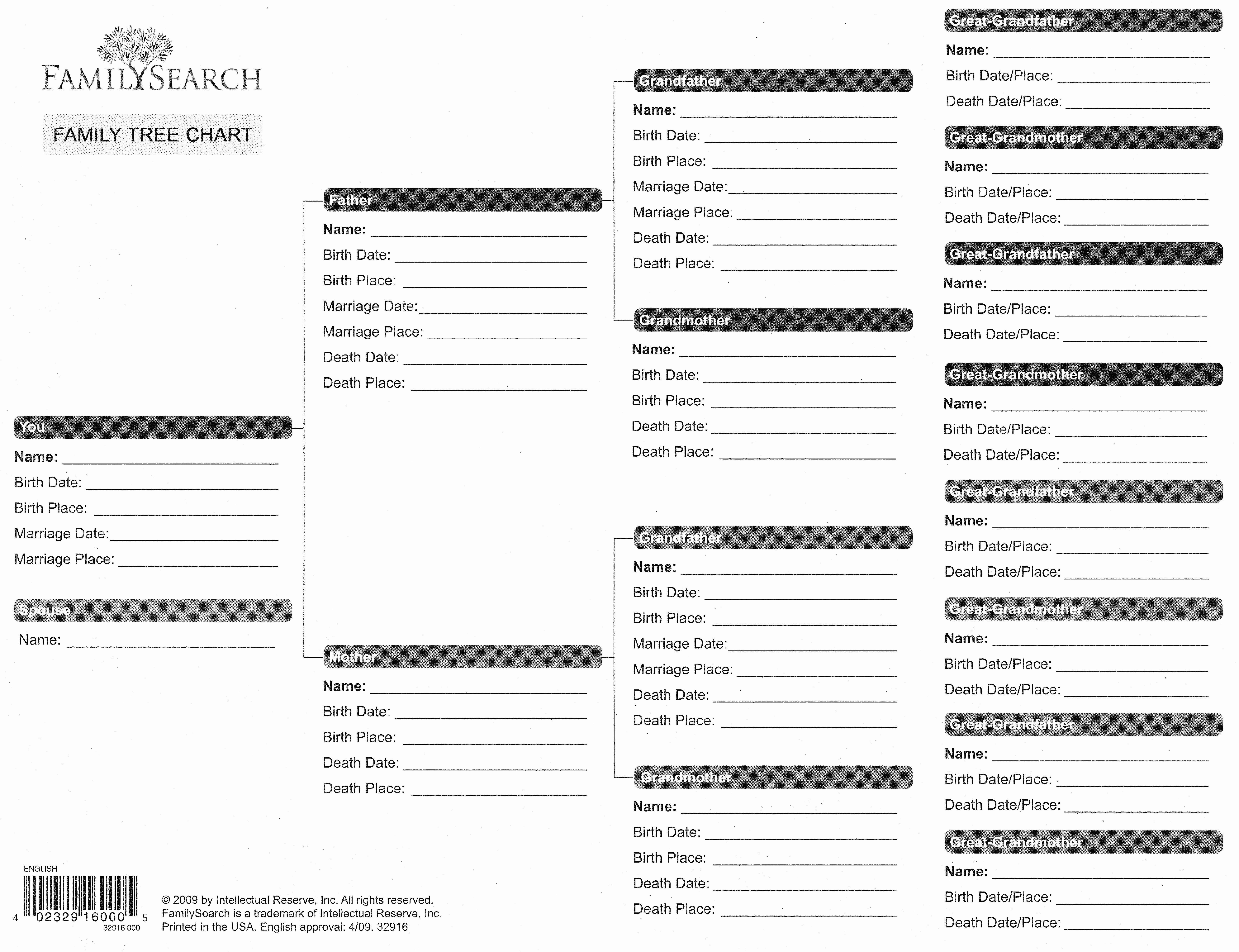 Ancestry Charts Templates