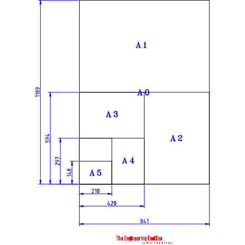 Architectural Drawing Sheet Templates