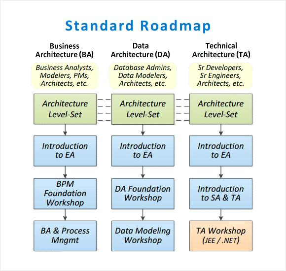 Business Roadmap Template Word