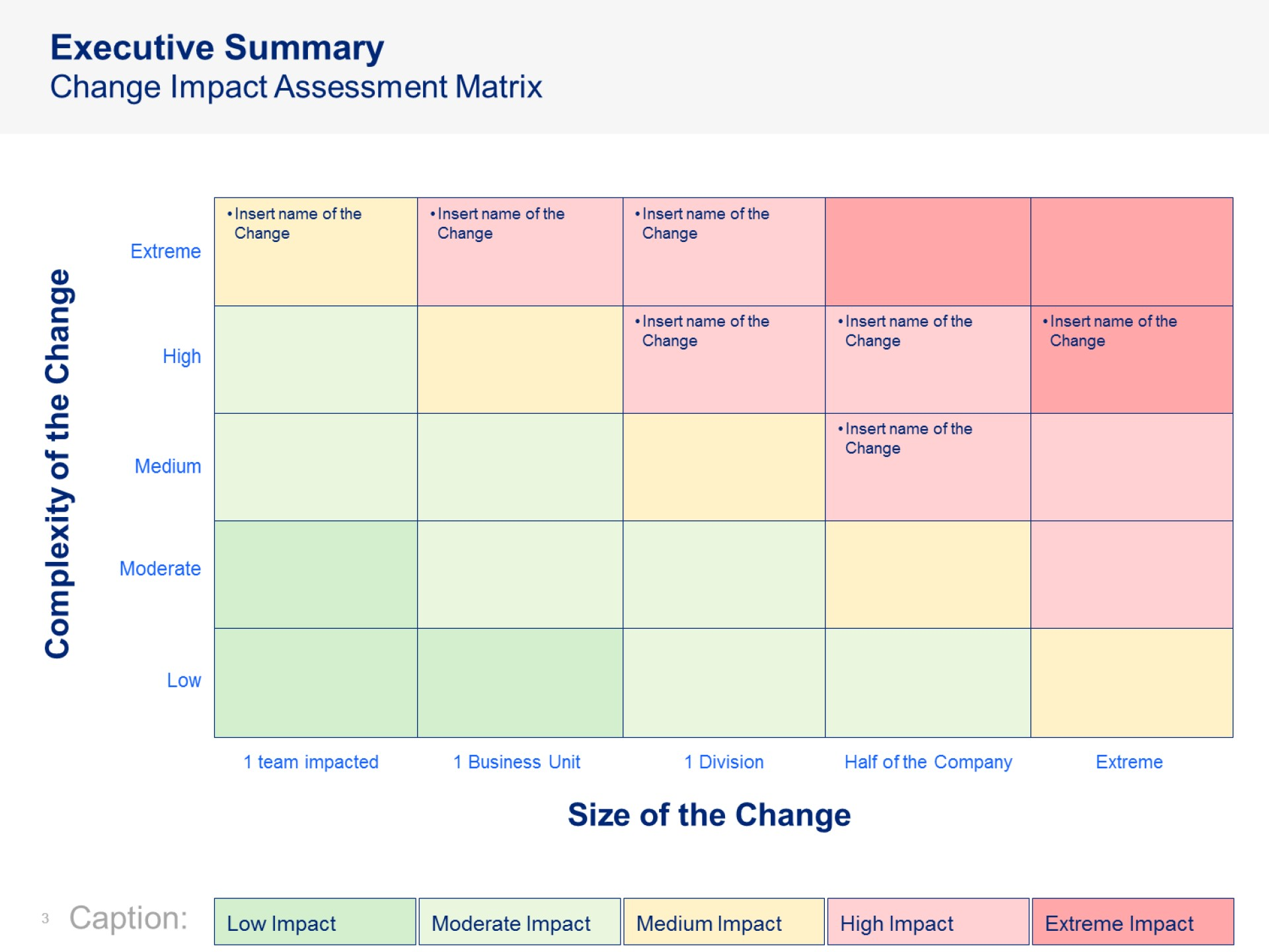 Change Management Impact Assessment Template